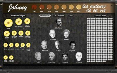 « Vous me ferez une infographie sur Johnny Hallyday »