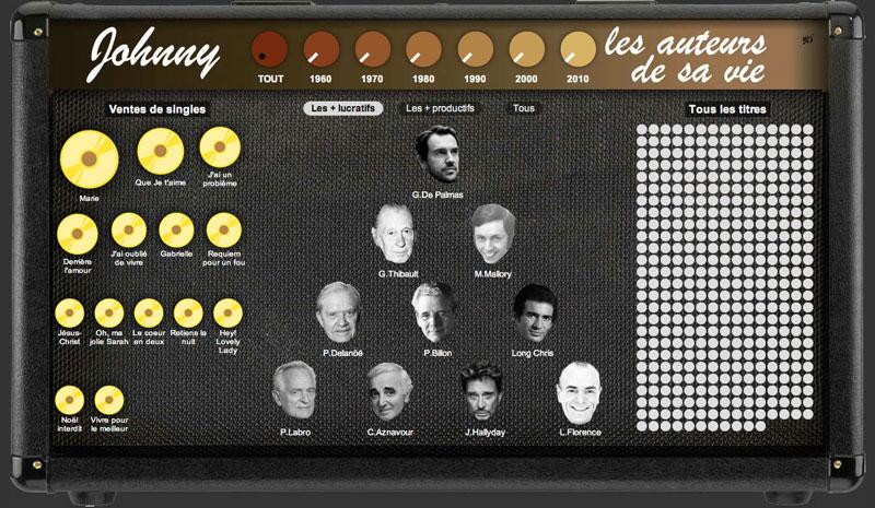 johnny-interactif.jpg